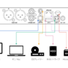 WaversaSystems WMiniDAC 接続図