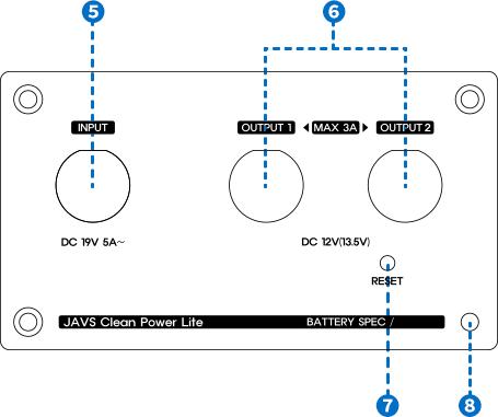JAVS Clean-Power-LITE 3
