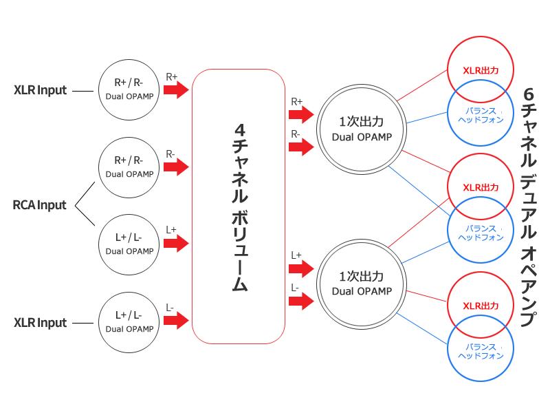 JAVS-X5-HPA--6-4chVolume